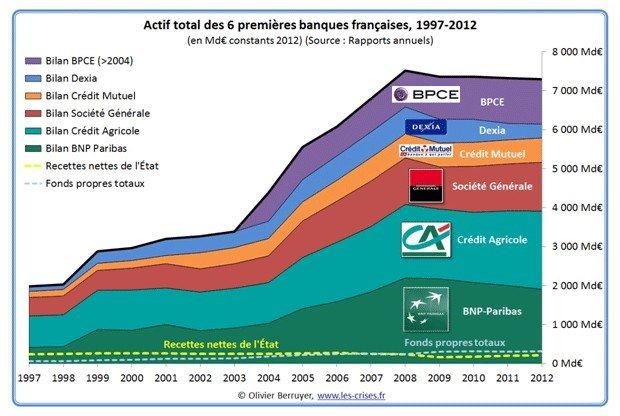 graph-actif-total-6-prem-bk-france
